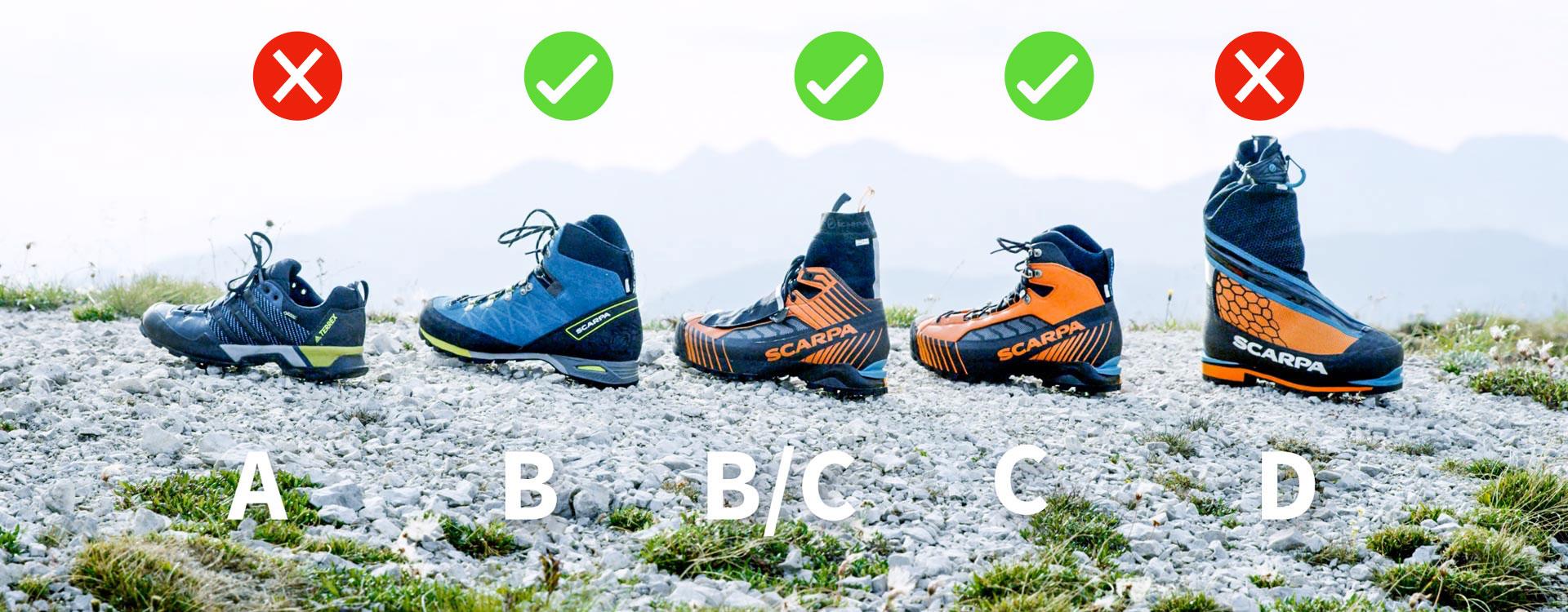 finde-geeignete-schuhe-zum-bergwandern.jpg
