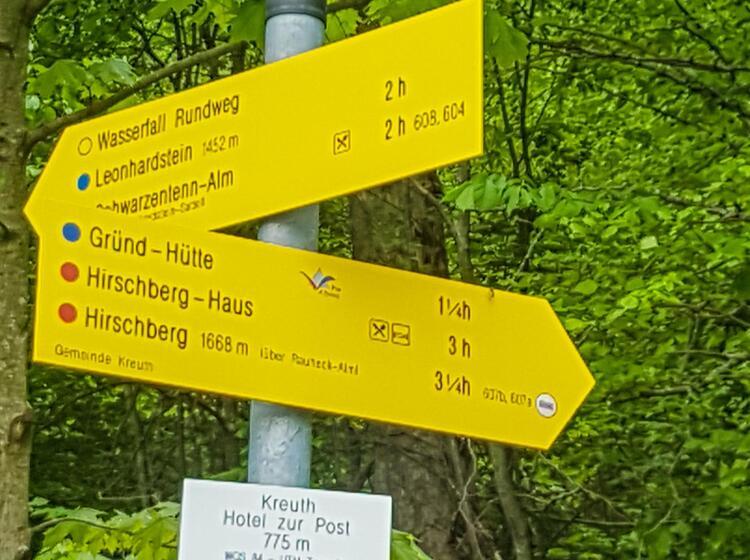 Wandern Am Tegernsee 1